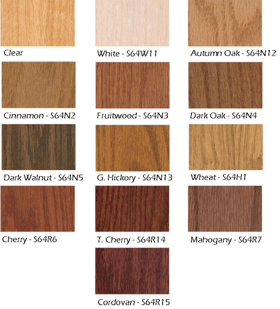 What Wall Color Goes With English Chestnut Stain Kitchen Cabinets